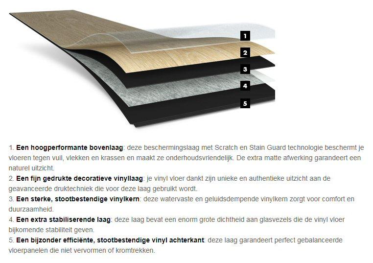 opbouw vinylvloer